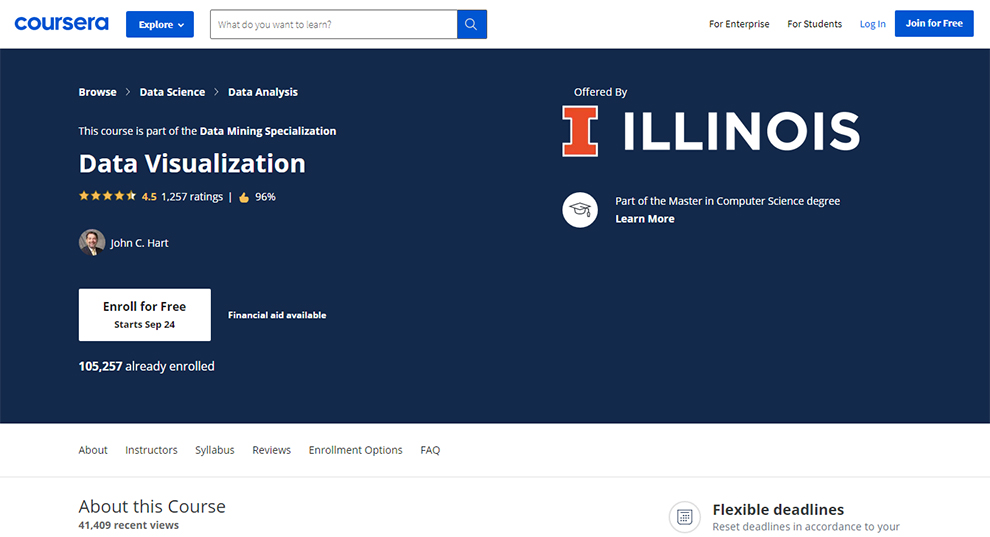 Data Visualization – Offered by Illinois