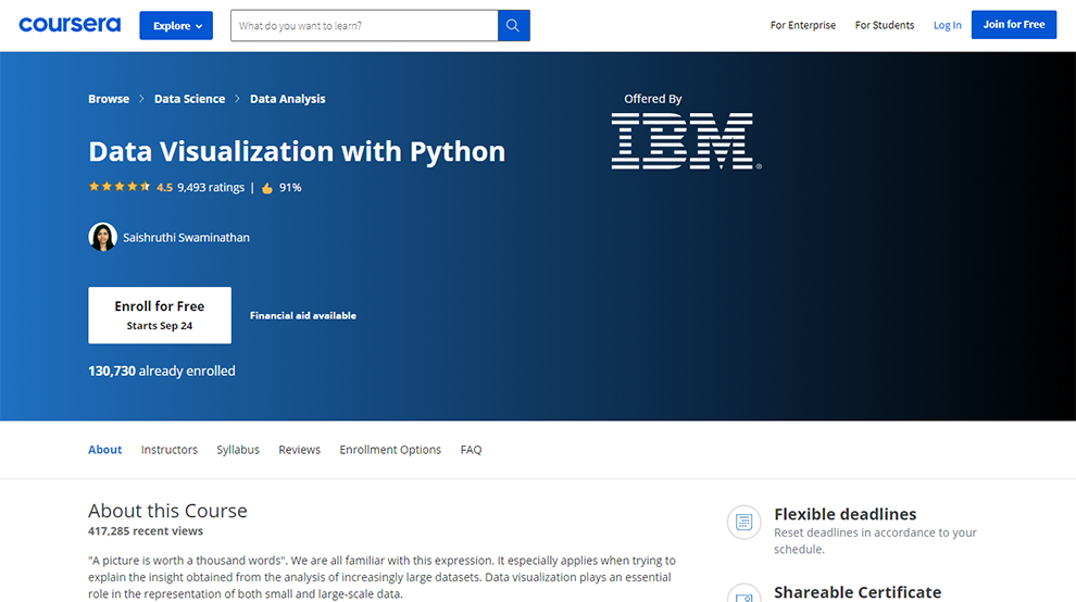 Data Visualization with Python – Offered by IBM