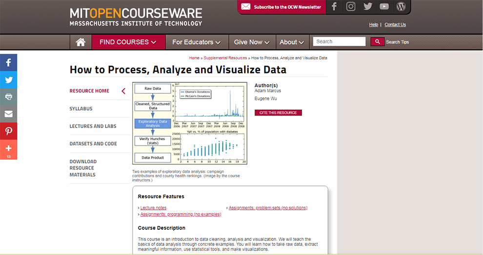 How to Process, Analyze and Visualize Data
